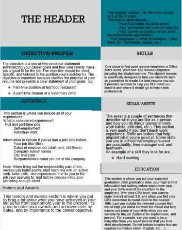 A How-to-Guide for Student Resume